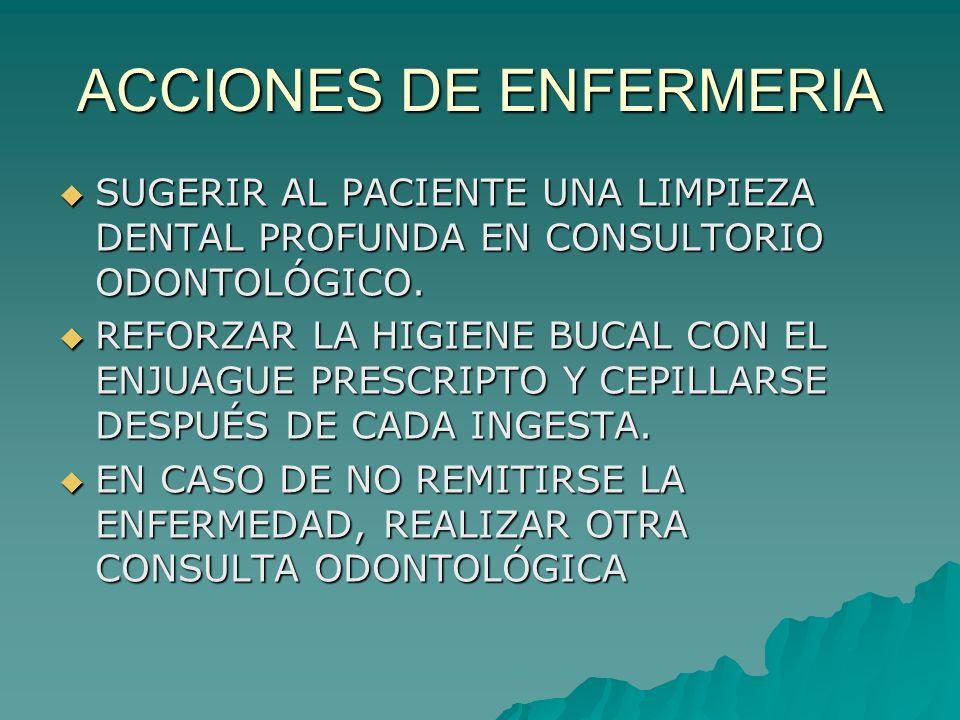 ACCIONES DE ENFERMERIA SUGERIR AL PACIENTE UNA LIMPIEZA DENTAL PROFUNDA EN CONSULTORIO ODONTOLÓGICO. SUGERIR AL PACIENTE UNA LIMPIEZA DENTAL PROFUNDA