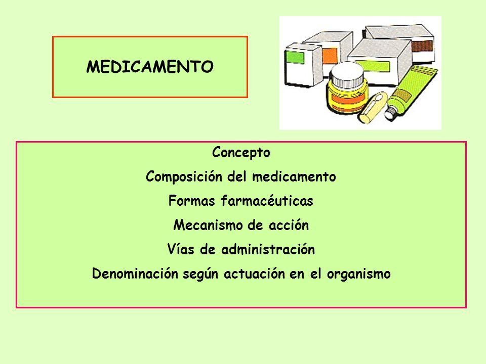 MEDICAMENTO Concepto Composición del medicamento Formas farmacéuticas Mecanismo de acción Vías de administración Denominación según actuación en el or