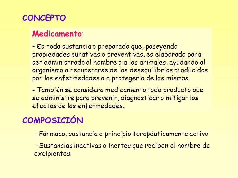 Medicamento: - Es toda sustancia o preparado que, poseyendo propiedades curativas o preventivas, es elaborado para ser administrado al hombre o a los
