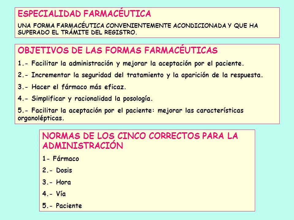 ESPECIALIDAD FARMACÉUTICA UNA FORMA FARMACÉUTICA CONVENIENTEMENTE ACONDICIONADA Y QUE HA SUPERADO EL TRÁMITE DEL REGISTRO. OBJETIVOS DE LAS FORMAS FAR