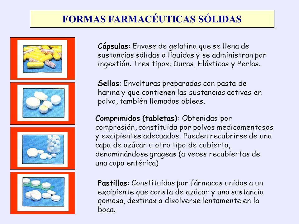 FORMAS FARMACÉUTICAS SÓLIDAS Cápsulas: Envase de gelatina que se llena de sustancias sólidas o líquidas y se administran por ingestión. Tres tipos: Du