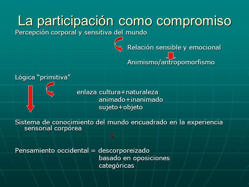 La participación como compromiso Percepción corporal y sensitiva del mundo Relación sensible y emocional Relación sensible y emocional Animismo/antrop