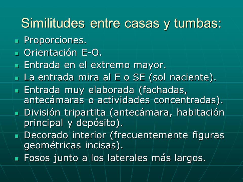 Similitudes entre casas y tumbas: Proporciones. Proporciones. Orientación E-O. Orientación E-O. Entrada en el extremo mayor. Entrada en el extremo may