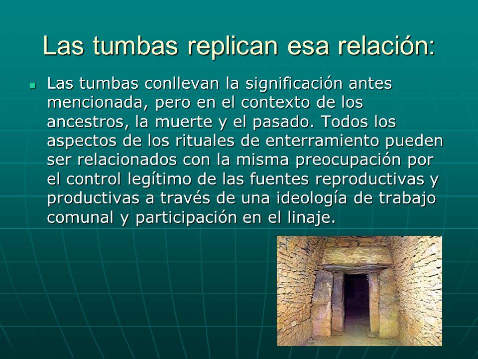 Las tumbas replican esa relación: Las tumbas conllevan la significación antes mencionada, pero en el contexto de los ancestros, la muerte y el pasado.