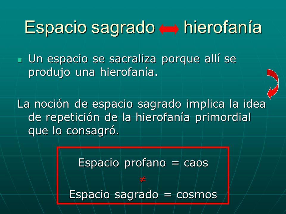 Espacio sagrado hierofanía Un espacio se sacraliza porque allí se produjo una hierofanía. Un espacio se sacraliza porque allí se produjo una hierofaní
