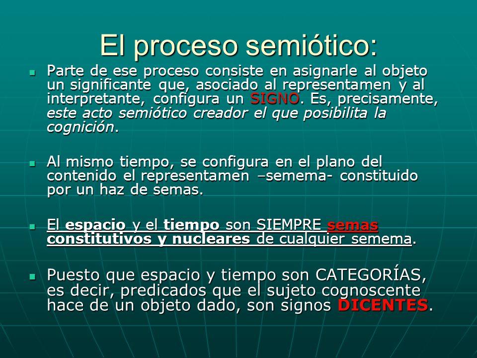 El proceso semiótico: Parte de ese proceso consiste en asignarle al objeto un significante que, asociado al representamen y al interpretante, configur