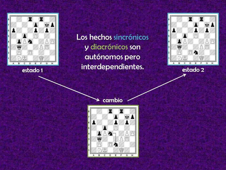 estado 1 estado 2 cambio Los hechos sincrónicos y diacrónicos son autónomos pero interdependientes.