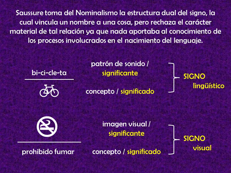 bi-ci-cle-ta prohibido fumar patrón de sonido / significante concepto / significado imagen visual / significante concepto / significado SIGNO lingüíst