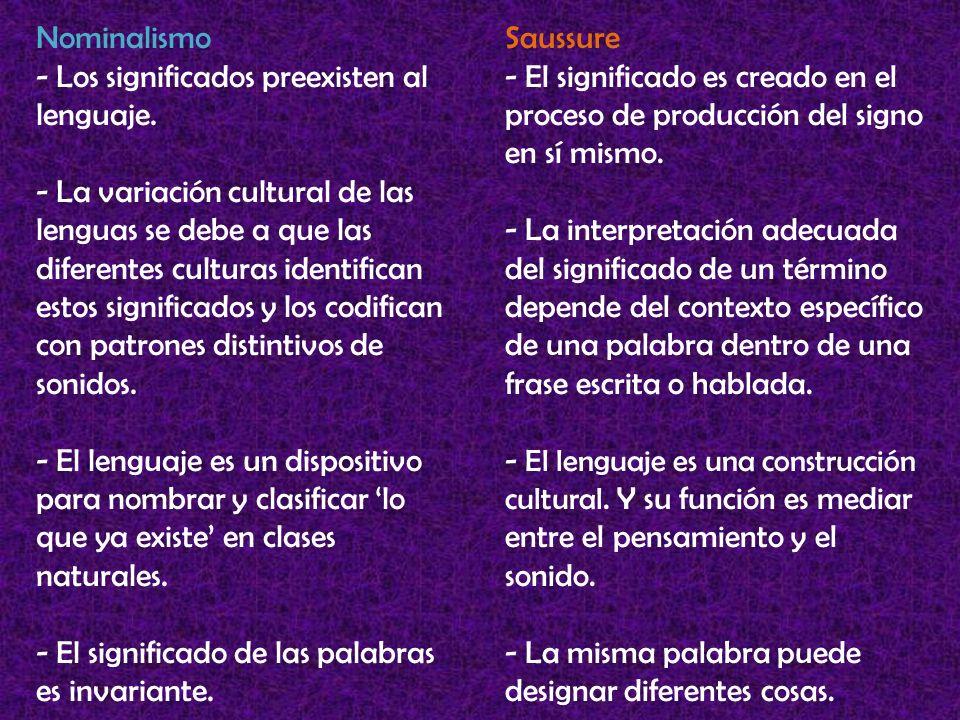 Nominalismo - Los significados preexisten al lenguaje. - La variación cultural de las lenguas se debe a que las diferentes culturas identifican estos