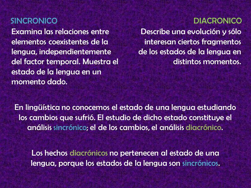 SINCRONICO DIACRONICO Examina las relaciones entre elementos coexistentes de la lengua, independientemente del factor temporal. Muestra el estado de l