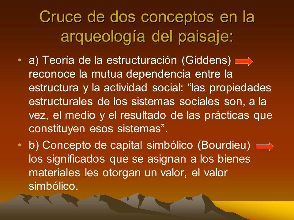 Cruce de dos conceptos en la arqueología del paisaje: a) Teoría de la estructuración (Giddens) reconoce la mutua dependencia entre la estructura y la