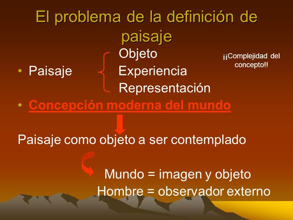 El problema de la definición de paisaje Objeto Paisaje Experiencia Representación Concepción moderna del mundo Paisaje como objeto a ser contemplado M