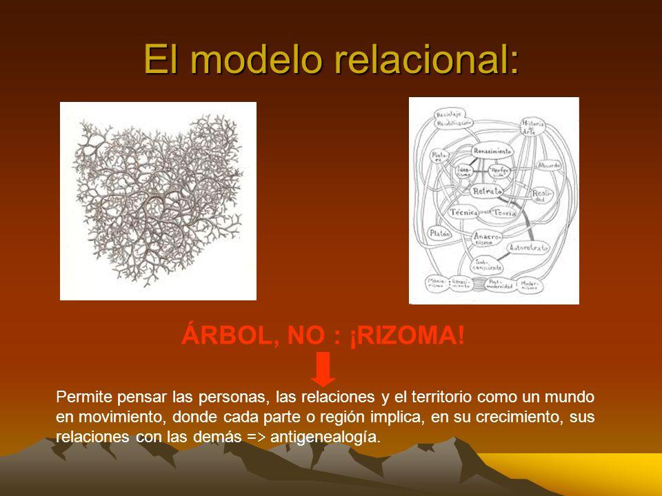 El modelo relacional: ÁRBOL, NO : ¡RIZOMA! Permite pensar las personas, las relaciones y el territorio como un mundo en movimiento, donde cada parte o