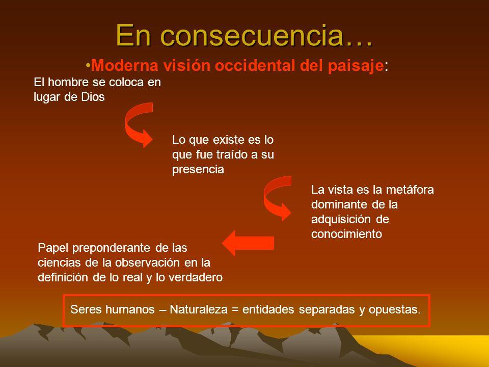 En consecuencia… El hombre se coloca en lugar de Dios Lo que existe es lo que fue traído a su presencia La vista es la metáfora dominante de la adquis