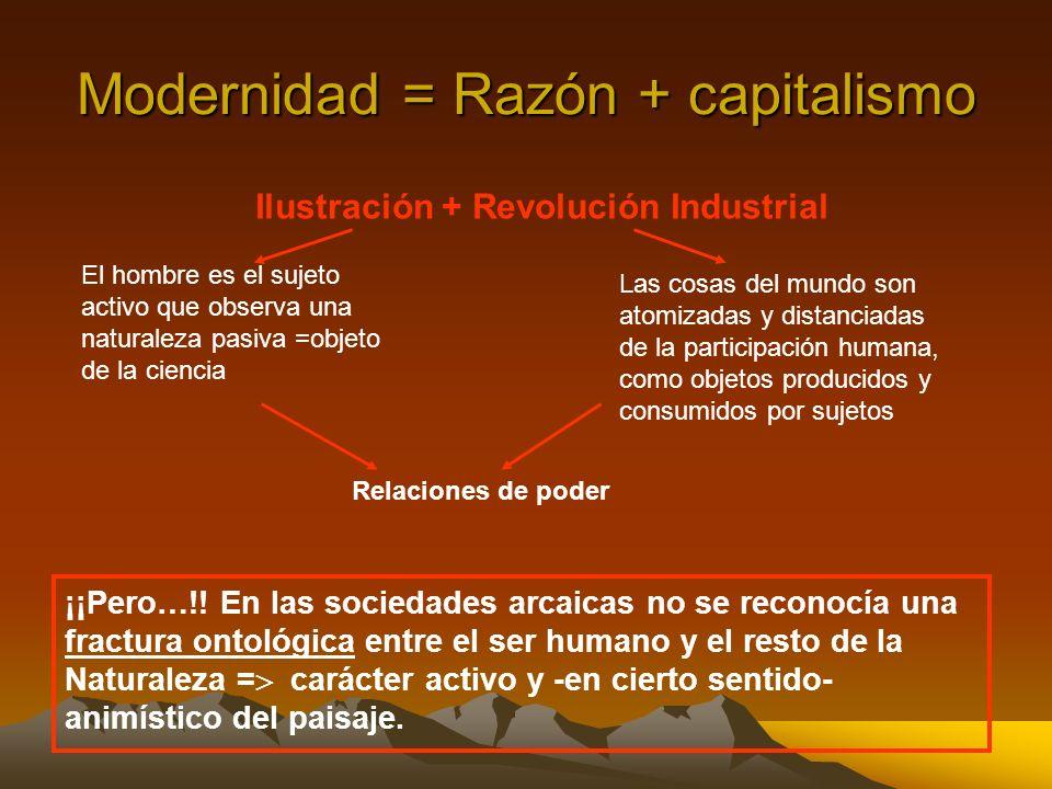 Modernidad = Razón + capitalismo Ilustración + Revolución Industrial El hombre es el sujeto activo que observa una naturaleza pasiva =objeto de la cie