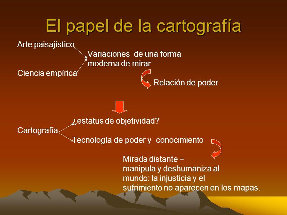 Las ciencias sociales contemporáneas proponen… Los pares cuerpo/mente, espíritu/materia, sujeto/objeto son falsas dicotomías.