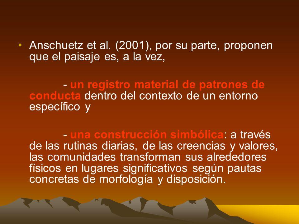 Anschuetz et al. (2001), por su parte, proponen que el paisaje es, a la vez, - un registro material de patrones de conducta dentro del contexto de un