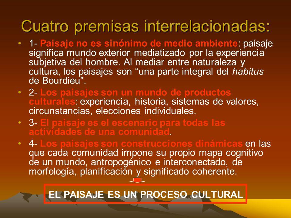 Cuatro premisas interrelacionadas: 1- Paisaje no es sinónimo de medio ambiente: paisaje significa mundo exterior mediatizado por la experiencia subjet