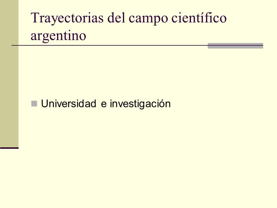 Relaciones entre universidad e investigación Periodos: 1.