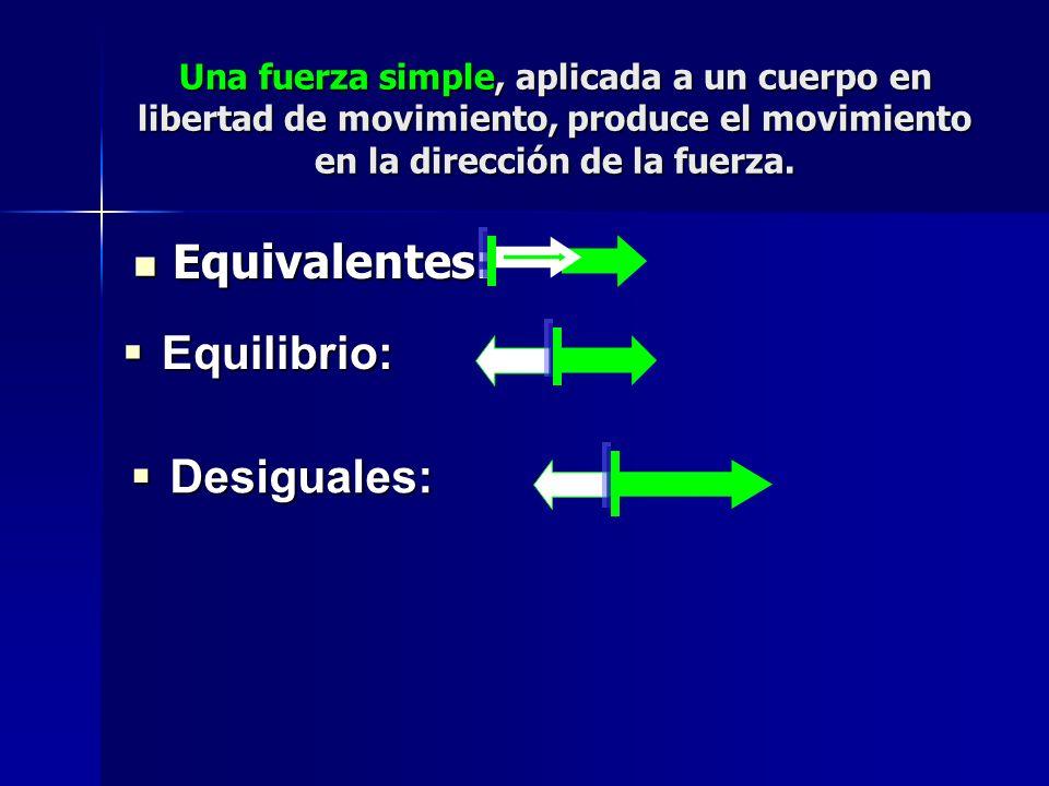 Una fuerza simple, aplicada a un cuerpo en libertad de movimiento, produce el movimiento en la dirección de la fuerza. Equivalentes: Equivalentes: Equ
