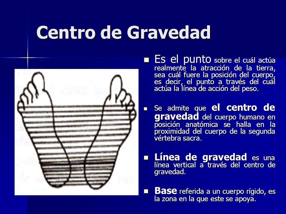 Centro de Gravedad Es el punto sobre el cuál actúa realmente la atracción de la tierra, sea cuál fuere la posición del cuerpo, es decir, el punto a tr