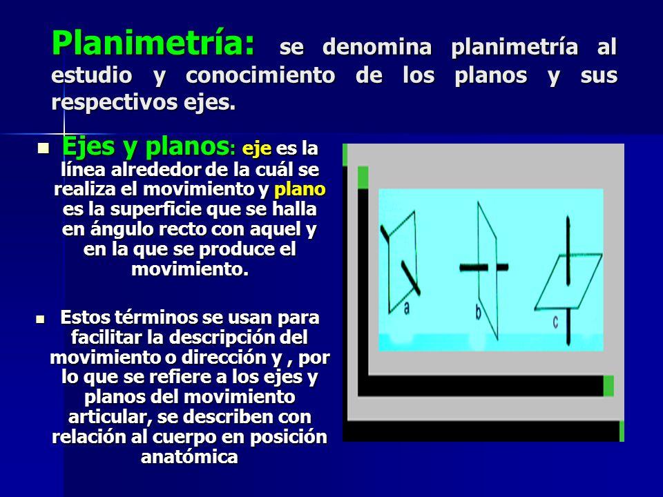 Planimetría: se denomina planimetría al estudio y conocimiento de los planos y sus respectivos ejes. Ejes y planos : eje es la línea alrededor de la c