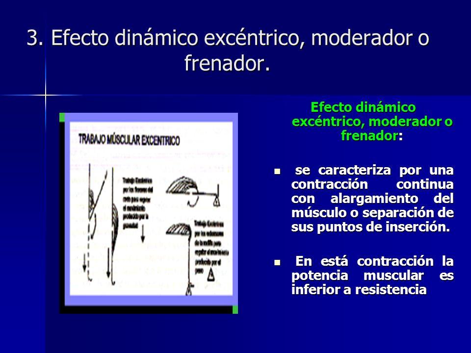 3. Efecto dinámico excéntrico, moderador o frenador. Efecto dinámico excéntrico, moderador o frenador: se caracteriza por una contracción continua con