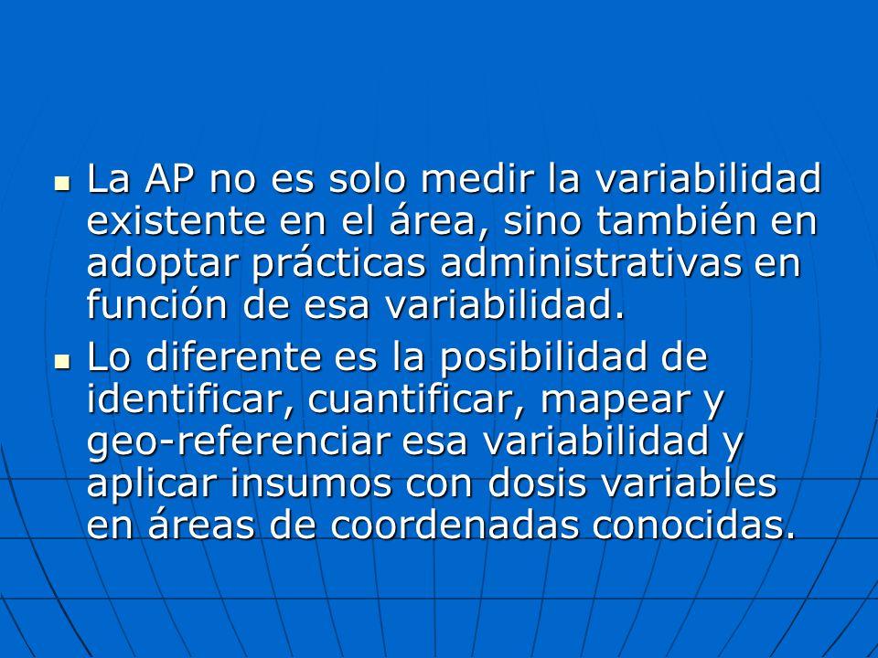 La AP no es solo medir la variabilidad existente en el área, sino también en adoptar prácticas administrativas en función de esa variabilidad. La AP n