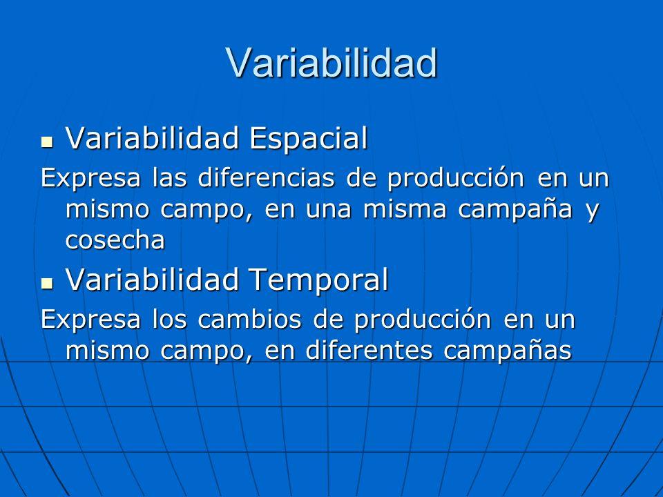 Variabilidad Variabilidad Espacial Variabilidad Espacial Expresa las diferencias de producción en un mismo campo, en una misma campaña y cosecha Varia