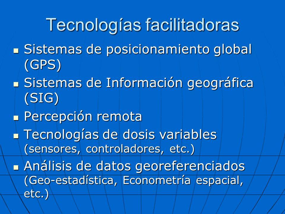 Tecnologías facilitadoras Sistemas de posicionamiento global (GPS) Sistemas de posicionamiento global (GPS) Sistemas de Información geográfica (SIG) S