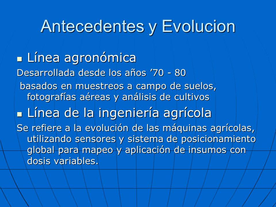 Antecedentes y Evolucion Línea agronómica Línea agronómica Desarrollada desde los años 70 - 80 basados en muestreos a campo de suelos, fotografías aér