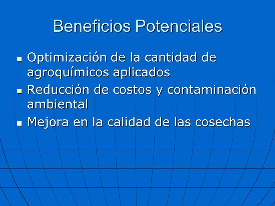 Beneficios Potenciales Optimización de la cantidad de agroquímicos aplicados Optimización de la cantidad de agroquímicos aplicados Reducción de costos