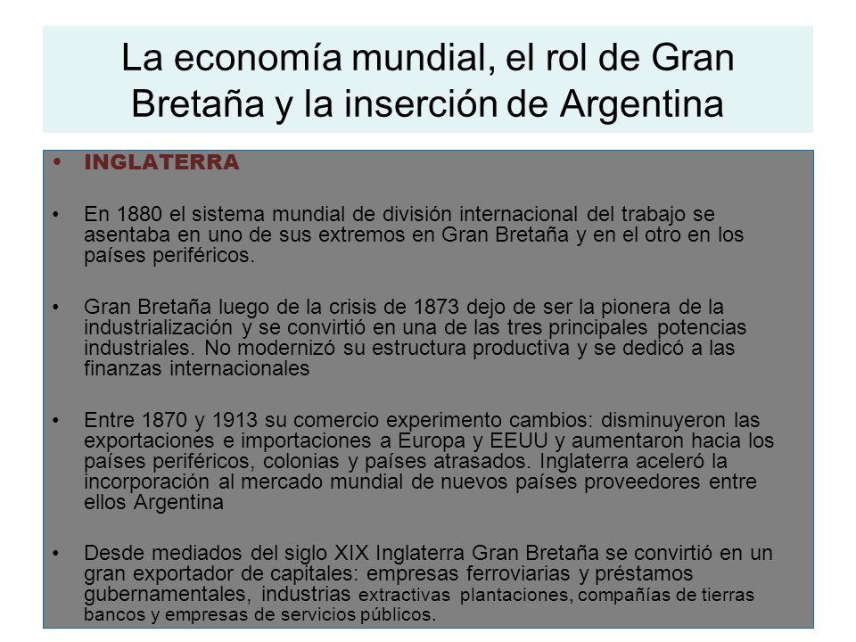 La economía mundial, el rol de Gran Bretaña y la inserción de Argentina INGLATERRA En 1880 el sistema mundial de división internacional del trabajo se