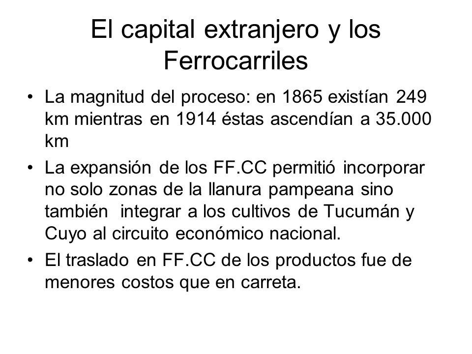 El capital extranjero y los Ferrocarriles La magnitud del proceso: en 1865 existían 249 km mientras en 1914 éstas ascendían a 35.000 km La expansión d