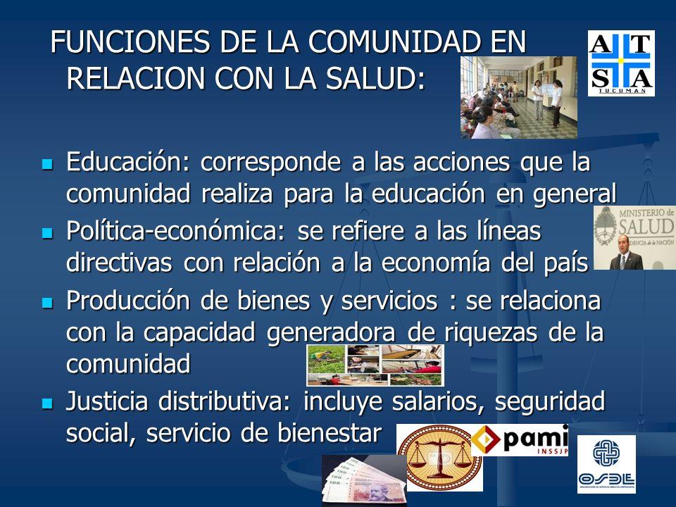 FUNCIONES DE LA COMUNIDAD EN RELACION CON LA SALUD: FUNCIONES DE LA COMUNIDAD EN RELACION CON LA SALUD: Educación: corresponde a las acciones que la c