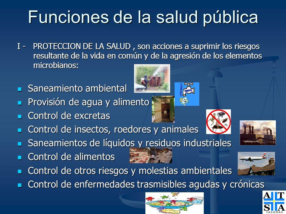 Funciones de la salud pública I - PROTECCION DE LA SALUD, son acciones a suprimir los riesgos resultante de la vida en común y de la agresión de los e