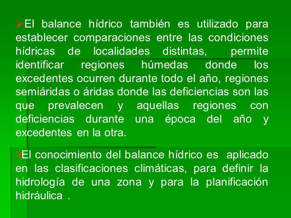 El balance hídrico también es utilizado para establecer comparaciones entre las condiciones hídricas de localidades distintas, permite identificar reg