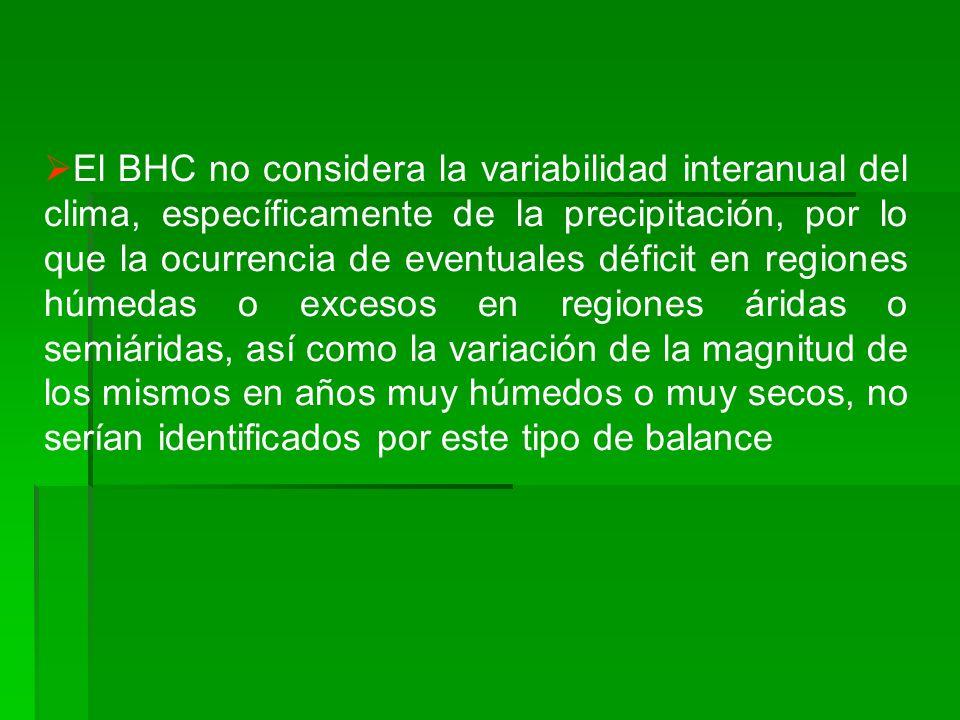 El BHC no considera la variabilidad interanual del clima, específicamente de la precipitación, por lo que la ocurrencia de eventuales déficit en regio