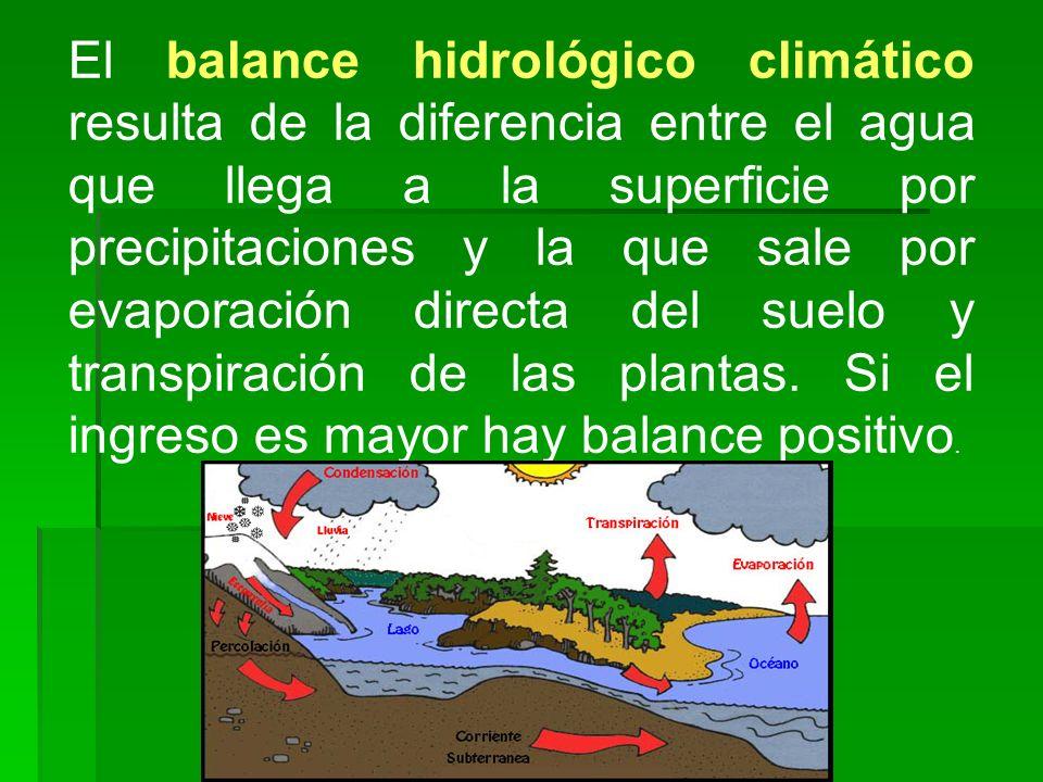 El balance hidrológico climático resulta de la diferencia entre el agua que llega a la superficie por precipitaciones y la que sale por evaporación di