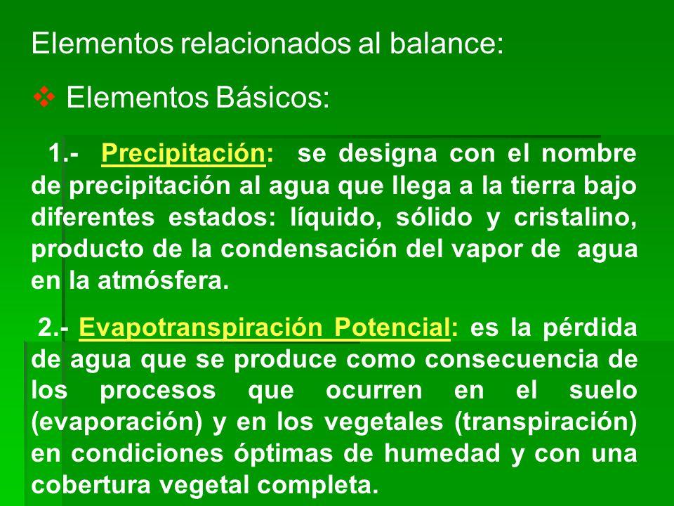 Elementos relacionados al balance: Elementos Básicos: 1.- Precipitación: se designa con el nombre de precipitación al agua que llega a la tierra bajo