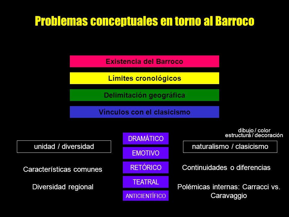 Límites cronológicos Delimitación geográfica Existencia del Barroco Vínculos con el clasicismo unidad / diversidad naturalismo / clasicismo Caracterís