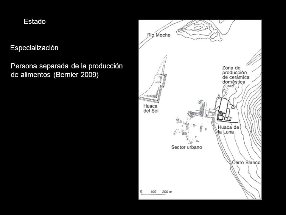 Especialización Estado Persona separada de la producción de alimentos (Bernier 2009)