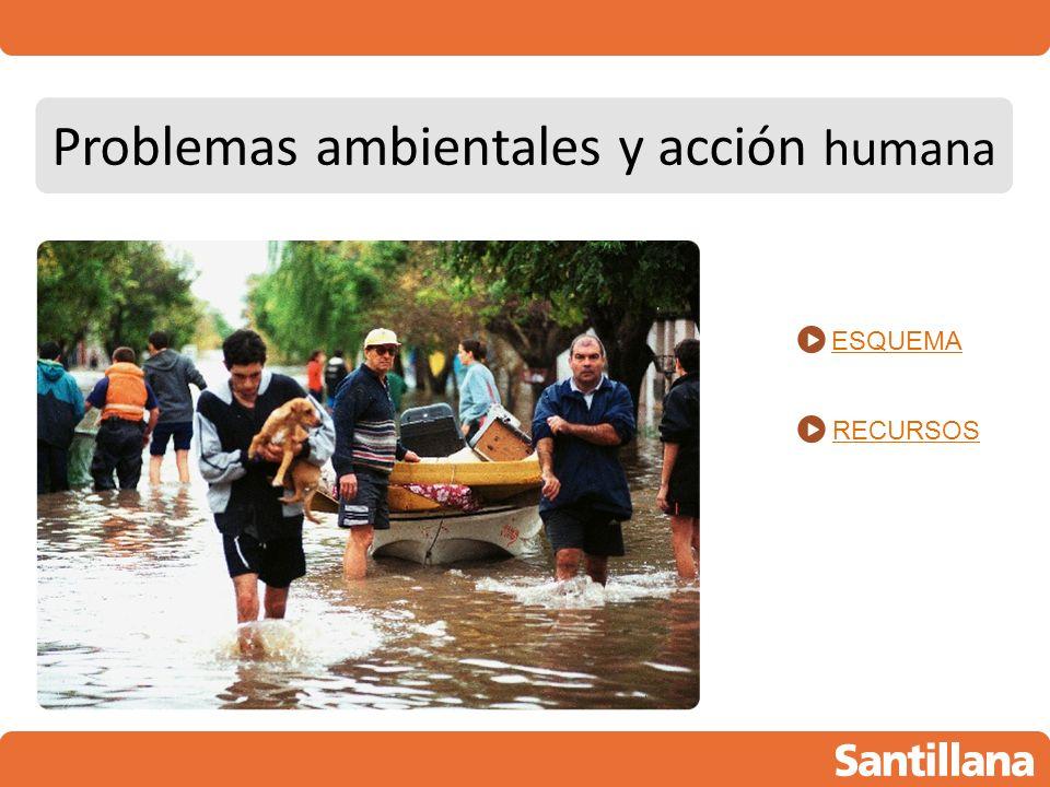 Problemas ambientales y acción humana ESQUEMA RECURSOS