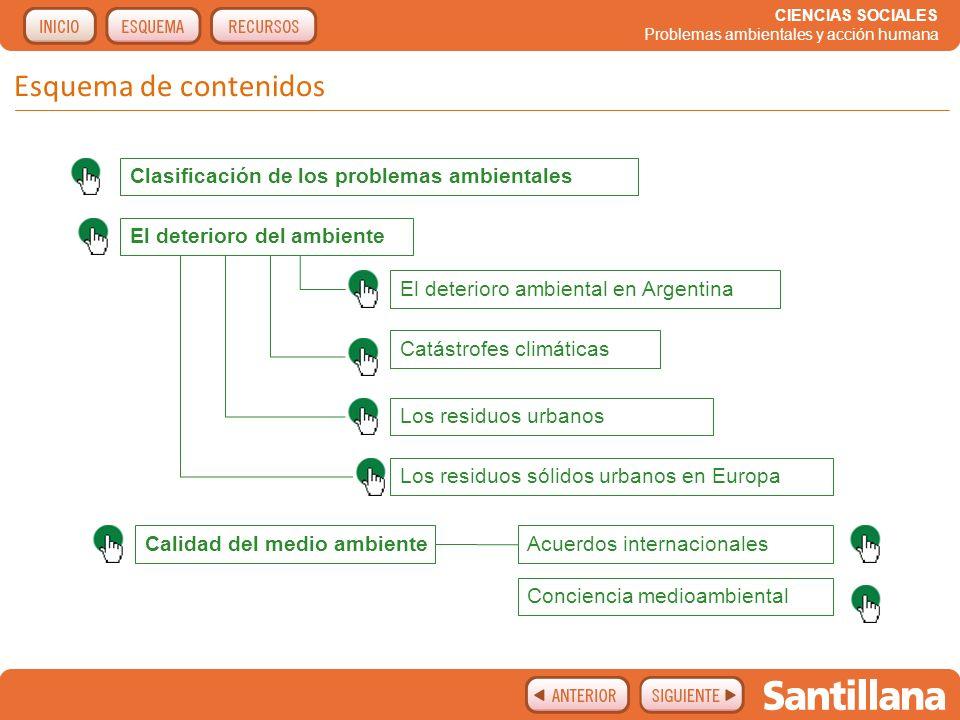 CIENCIAS SOCIALES Problemas ambientales y acción humana Esquema de contenidos Clasificación de los problemas ambientales Los residuos urbanos Catástro