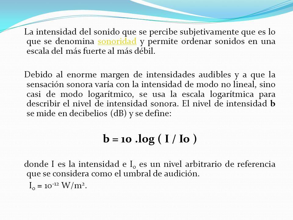 La intensidad del sonido que se percibe subjetivamente que es lo que se denomina sonoridad y permite ordenar sonidos en una escala del más fuerte al m