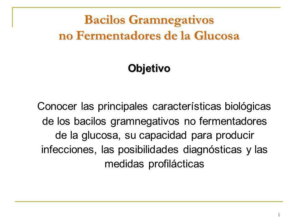1 Bacilos Gramnegativos no Fermentadores de la Glucosa Objetivo Conocer las principales características biológicas de los bacilos gramnegativos no fer