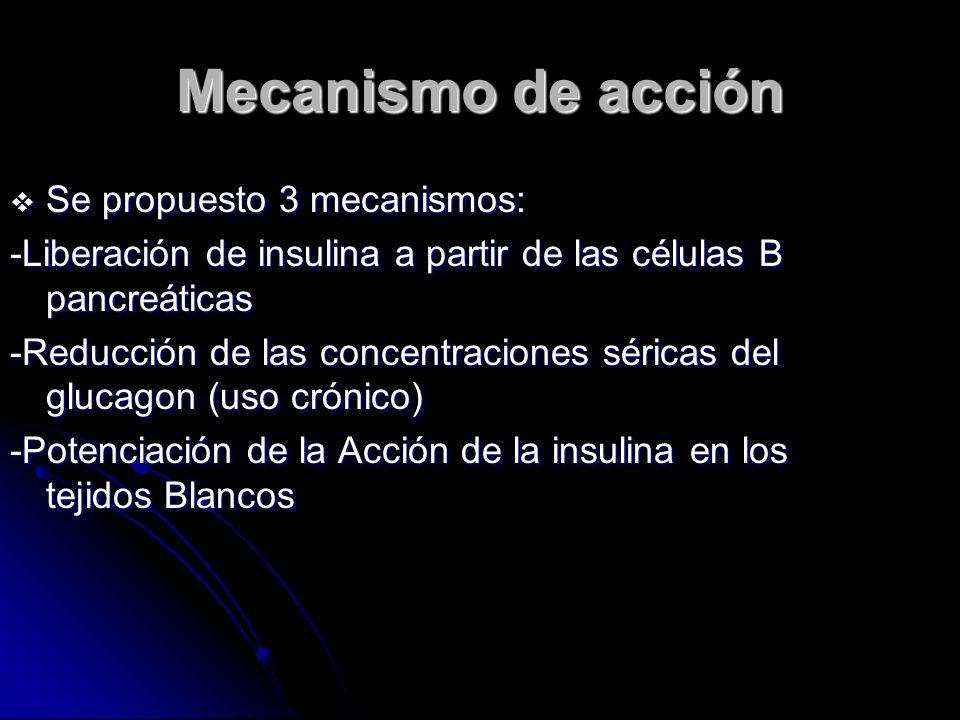 Mecanismo de acción Se propuesto 3 mecanismos: Se propuesto 3 mecanismos: -Liberación de insulina a partir de las células B pancreáticas -Reducción de