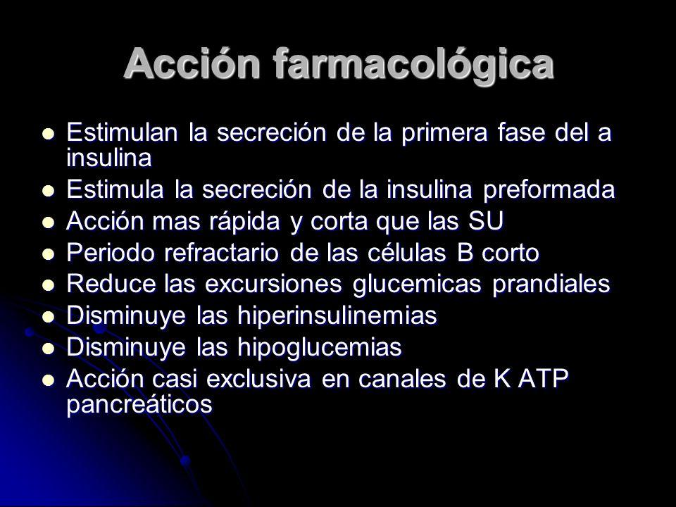 Acción farmacológica Estimulan la secreción de la primera fase del a insulina Estimulan la secreción de la primera fase del a insulina Estimula la sec