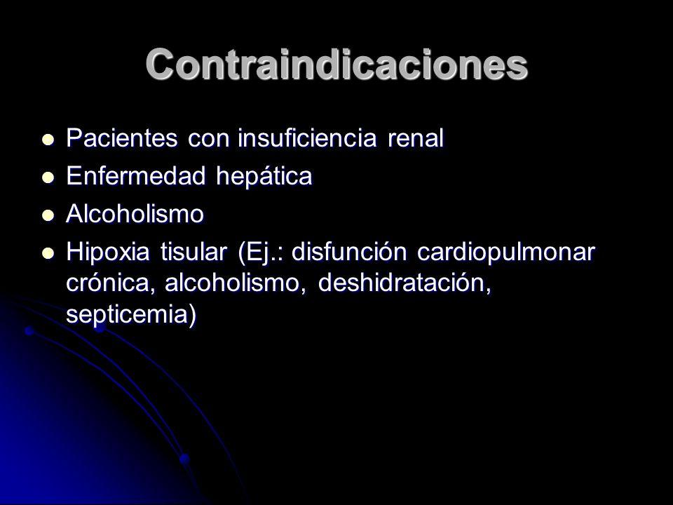 Contraindicaciones Pacientes con insuficiencia renal Pacientes con insuficiencia renal Enfermedad hepática Enfermedad hepática Alcoholismo Alcoholismo