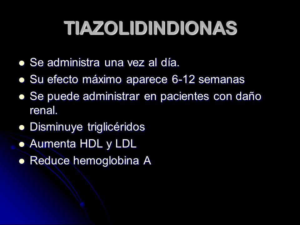 TIAZOLIDINDIONAS Se administra una vez al día. Se administra una vez al día. Su efecto máximo aparece 6-12 semanas Su efecto máximo aparece 6-12 seman
